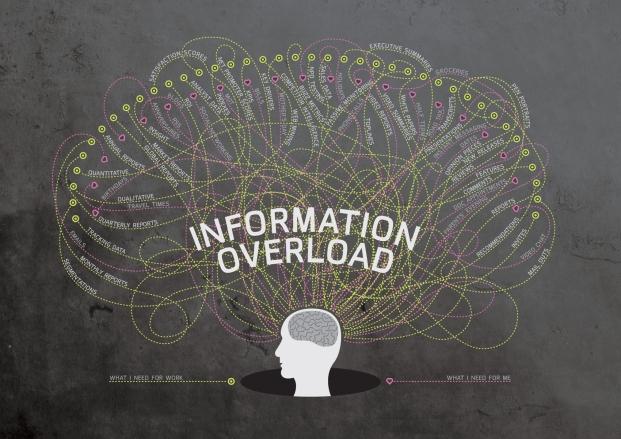 infooverload_full